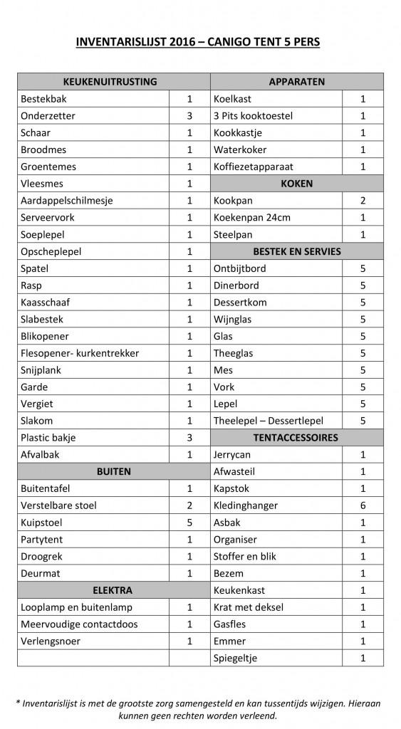 Inventari_NL_Canigotent
